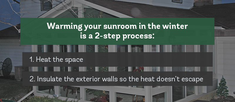Warming Your Sunroom In The Winter Is A Two Step Process. First, You Have  To Heat The Space, And Second, You Must Insulate The Exterior Walls, ...